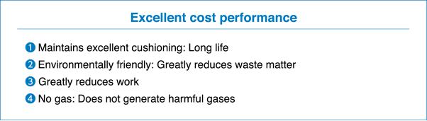 Exellent cost performance